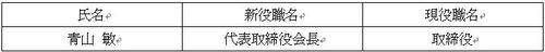 2.異動の内容.JPG